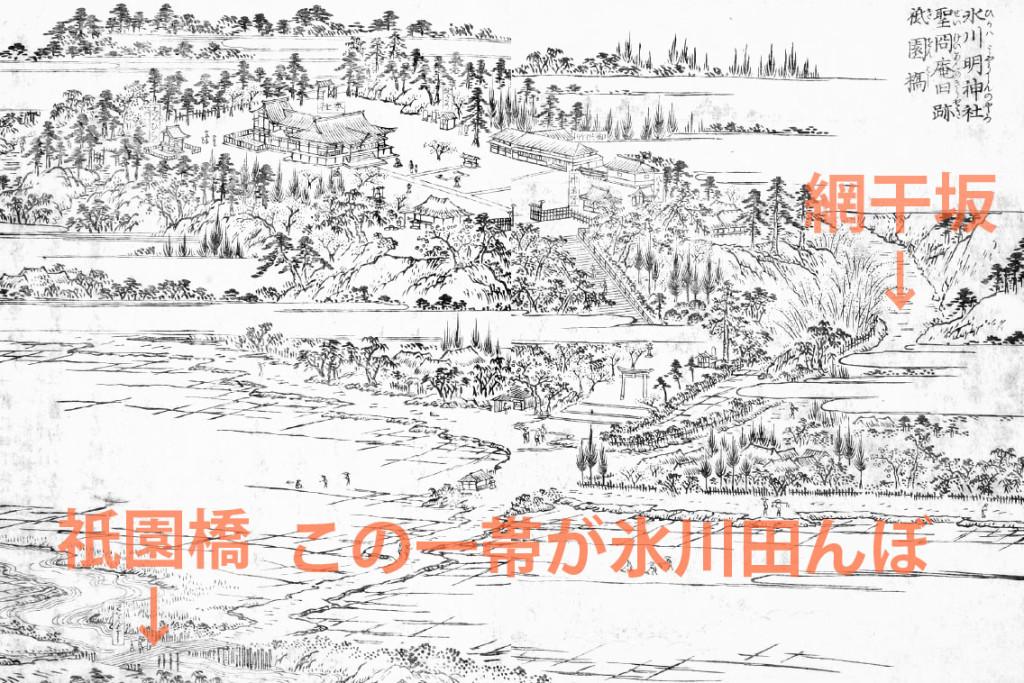 氷川社(簸川神社)と網干坂