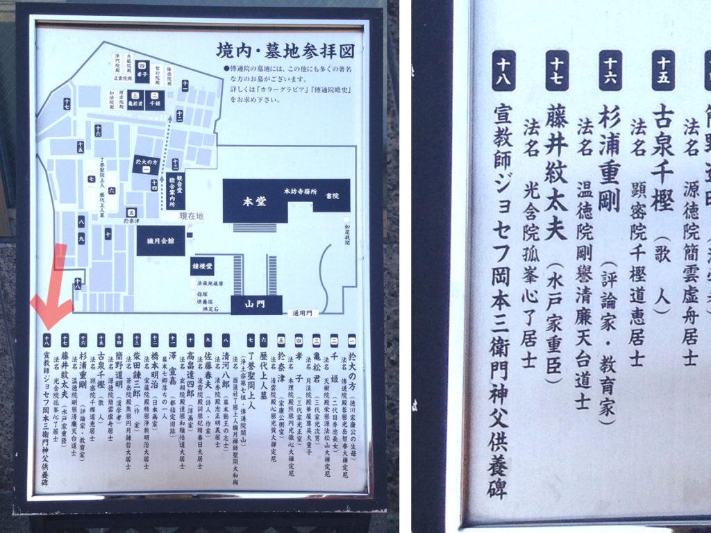 伝通院墓地案内図