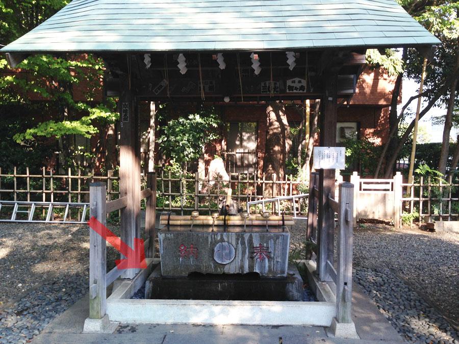 市谷亀岡八幡宮境内の水屋の几号水準点の位置