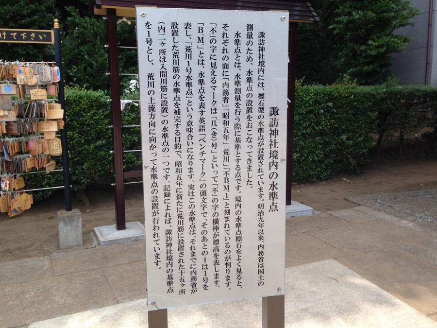 諏訪神社の几号水準点説明板