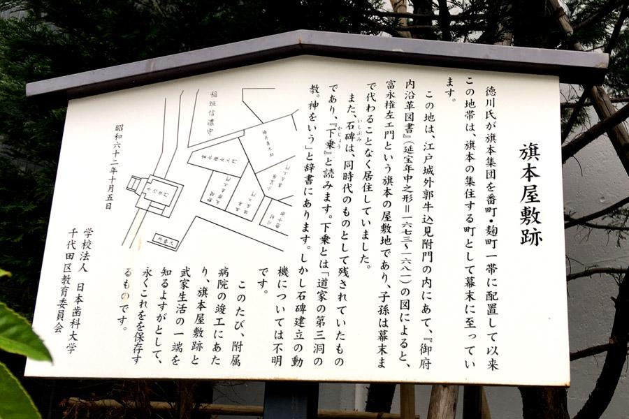 旗本屋敷跡説明板