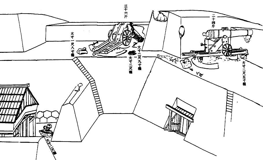 第六台場破裂の絵図